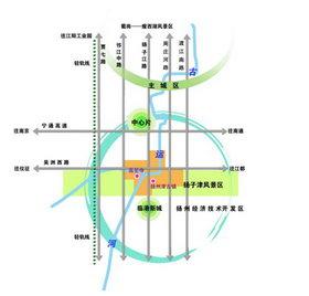 区域|圆|点轴|结构
