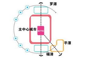 区域|圆|简洁|结构