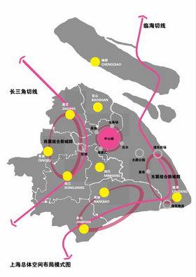 区域|空间|轴线|上海