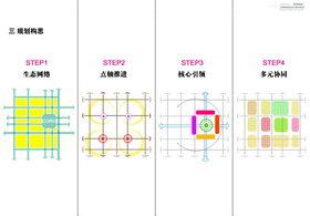 排版|配色|图标|发展|结构