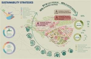 战略分析|可持续发展|发展概念|生态概念|循环概念|绿色概念