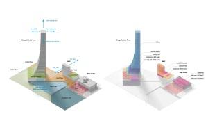 建筑分析|功能分析|建筑功能分析