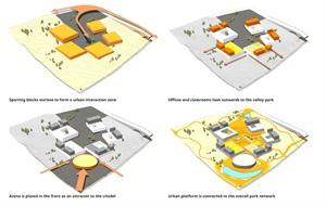 基地分析|建筑分析|功能分析