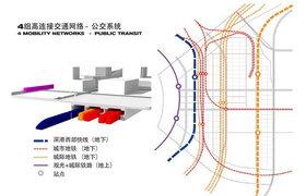 交通|配色|立体|创新