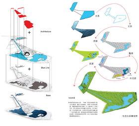 景观|方案|分层|水系
