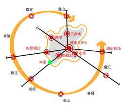 区域|结构|点线|上海